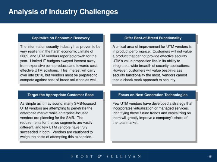 Analysis of Industry Challenges