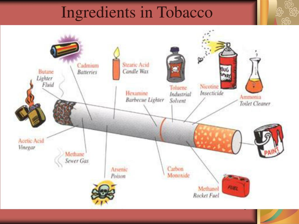 PPT - Addressing Nicotine Dependence in Treatment PowerPoint