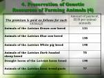 4 preservation of genetic resources of farming animals 4