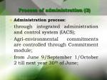 process of administration 3