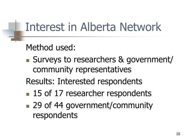 Interest in Alberta Network