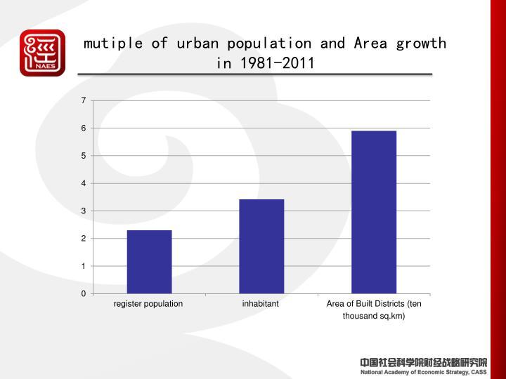 urbanisation and population