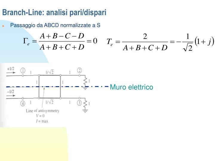 Branch-Line: analisi pari/dispari