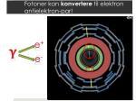 fotoner kan konvertere til elektron antielektron par