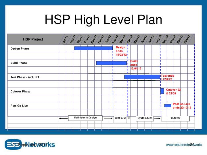 HSP High Level Plan