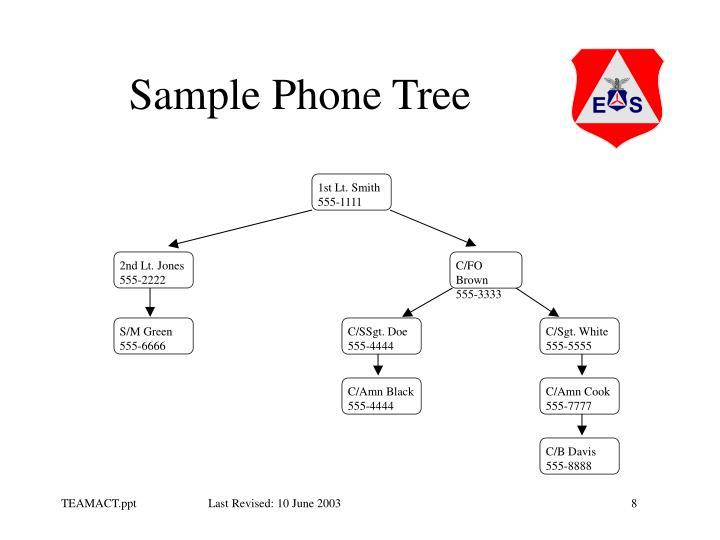Sample Phone Tree