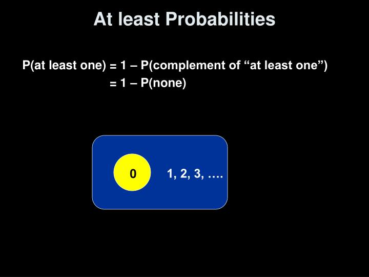 At least Probabilities