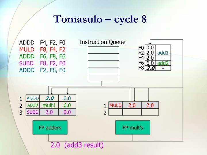 Tomasulo – cycle 8