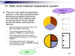 13 new rural medical cooperative system
