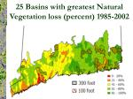 25 basins with greatest natural vegetation loss percent 1985 2002