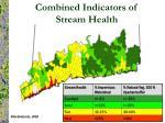 combined indicators of stream health