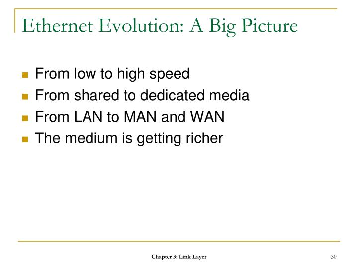 Ethernet Evolution: A Big Picture