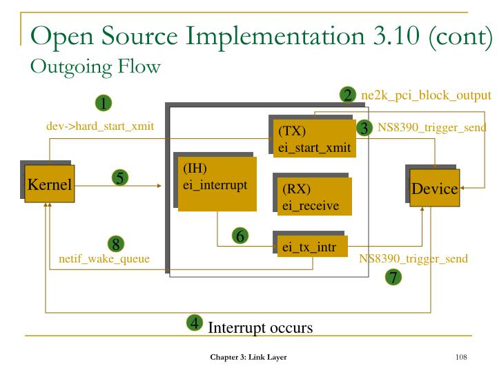 Open Source Implementation 3.10 (cont)
