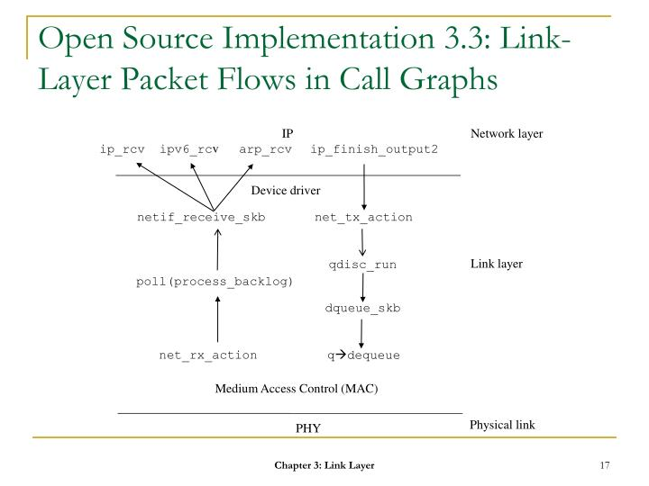 Open Source Implementation 3.3: Link-Layer Packet Flows in Call Graphs