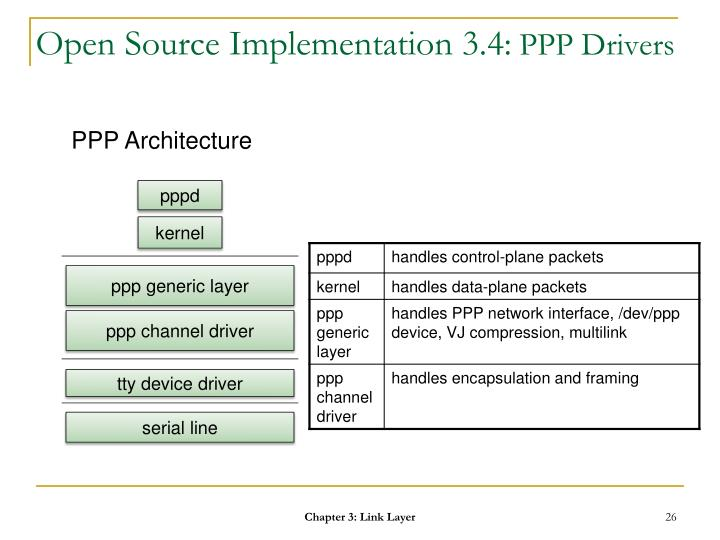 Open Source Implementation 3.4: