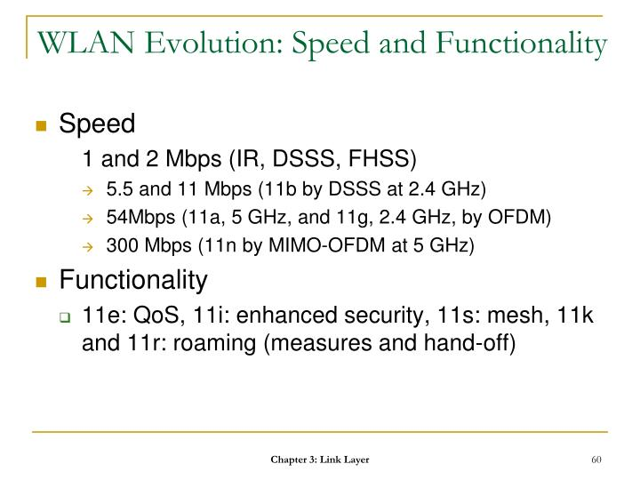 WLAN Evolution: Speed and Functionality