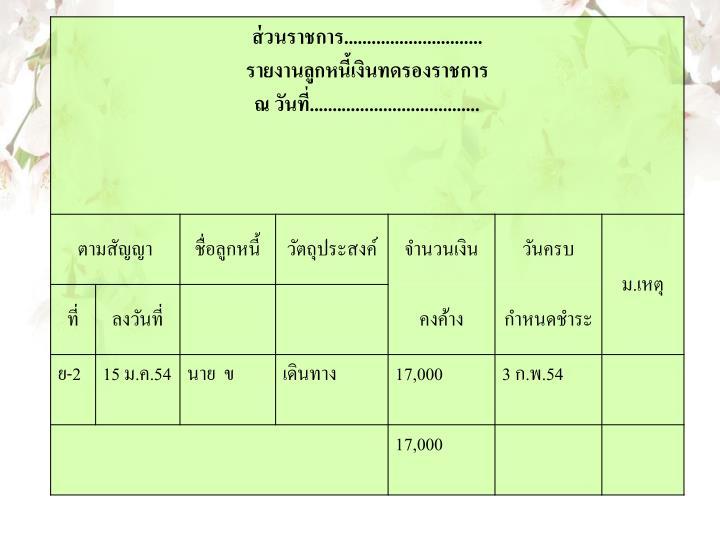ตัวอย่างรายงานลูกหนี้เงินทดรองราชการ