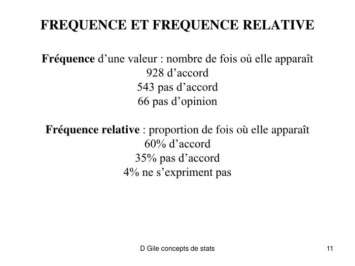 FREQUENCE ET FREQUENCE RELATIVE