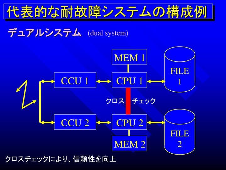 代表的な耐故障システムの構成例
