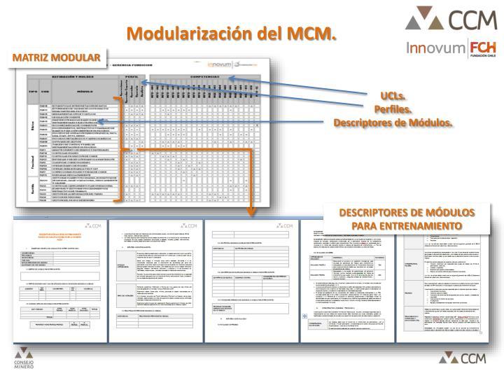 Modularización