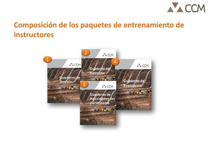 Composición de los paquetes de entrenamiento de instructores