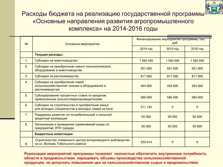 Расходы бюджета на реализацию государственной программы  «Основные направления развития агропромышленного комплекса» на 2014-2016 годы