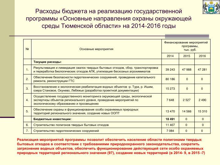 Расходы бюджета на реализацию государственной программы «Основные направления охраны окружающей среды Тюменской области» на 2014-2016 годы