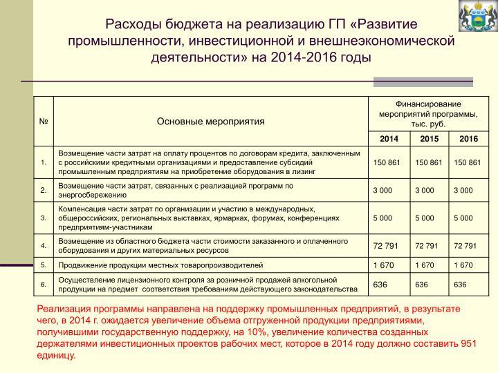 Расходы бюджета на реализацию ГП «Развитие промышленности, инвестиционной и внешнеэкономической деятельности» на 2014-2016 годы