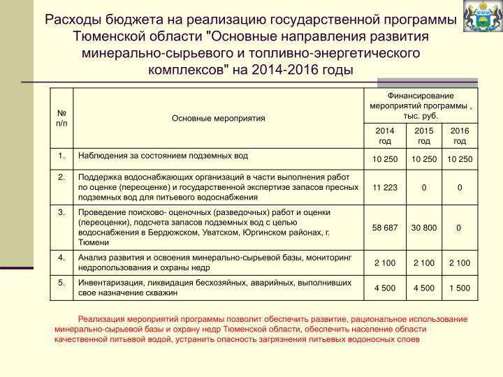 """Расходы бюджета на реализацию государственной программы Тюменской области """"Основные направления развития минерально-сырьевого и топливно-энергетического комплексов"""" на 2014-2016 годы"""