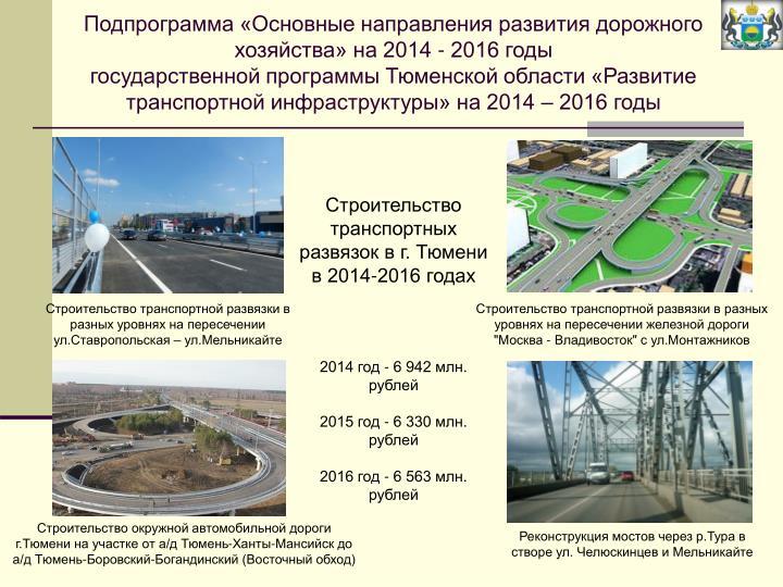 Подпрограмма «Основные направления развития дорожного хозяйства» на 2014 - 2016 годы