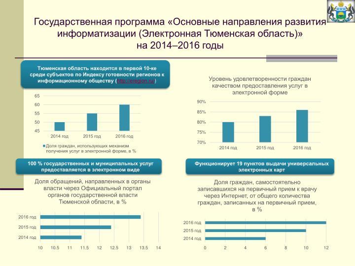 Государственная программа «Основные направления развития