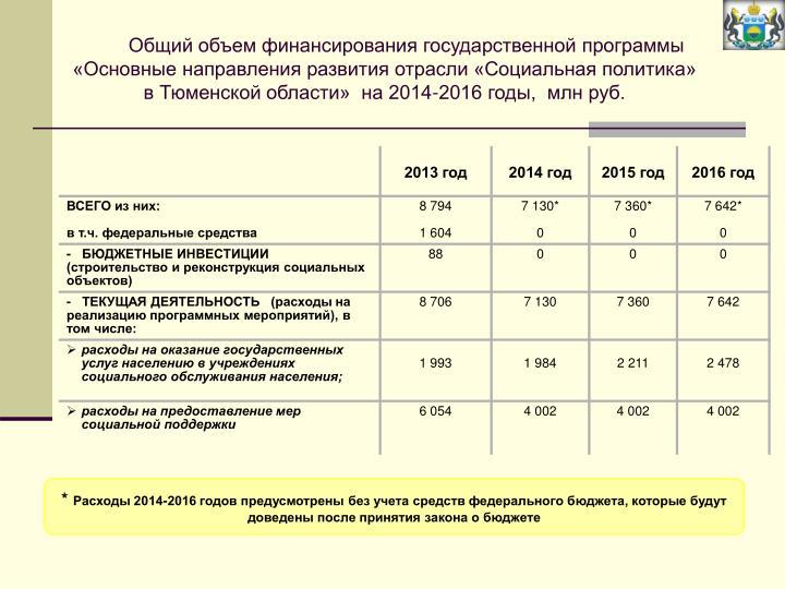 Общий объем финансирования государственной программы       «Основные направления развития отрасли «Социальная политика»