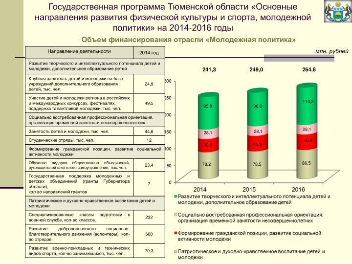 Государственная программа Тюменской области «Основные направления развития физической культуры и спорта, молодежной политики» на 2014-2016 годы