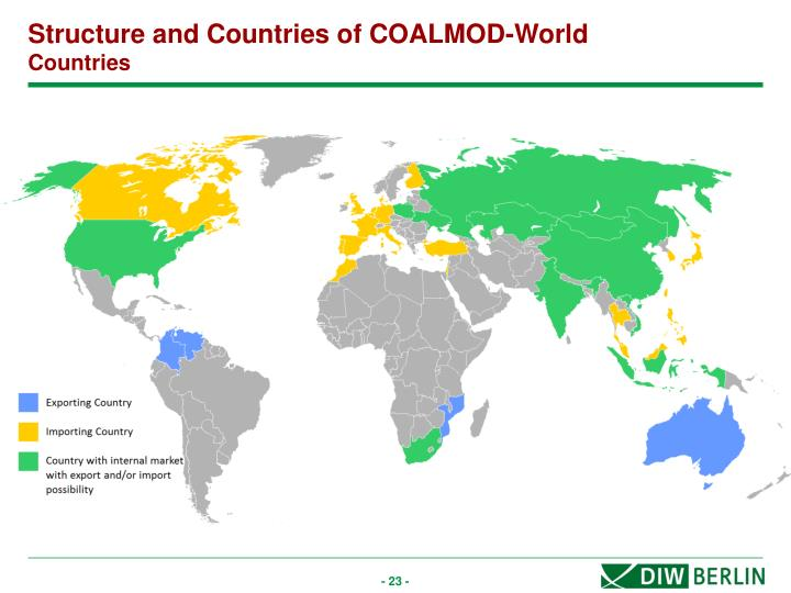 Ppt Climate Policy And Future Coal Markets Analysis