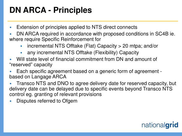 DN ARCA - Principles