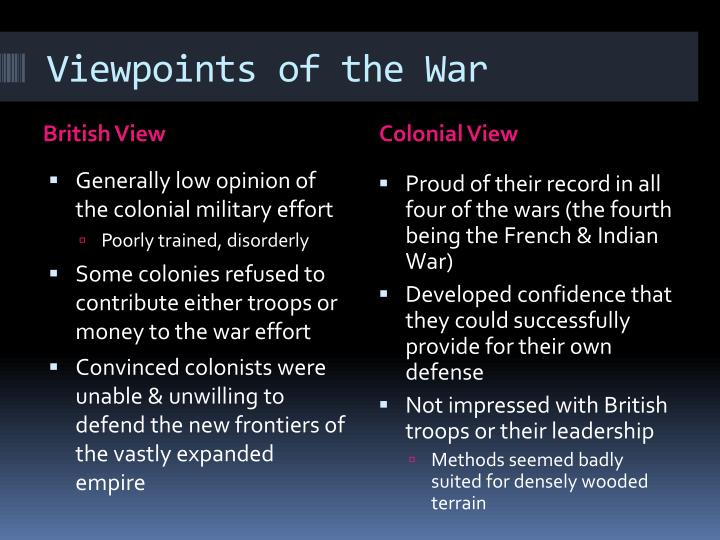 Viewpoints of the War