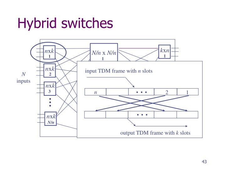 Hybrid switches