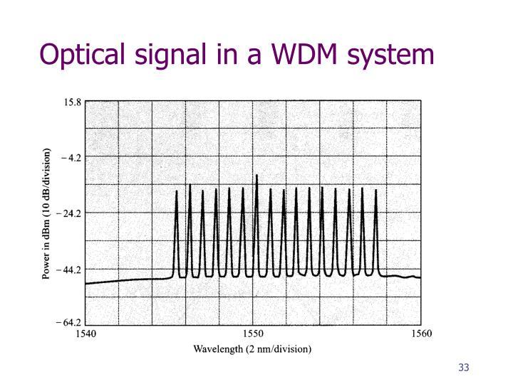 Optical signal in a WDM system