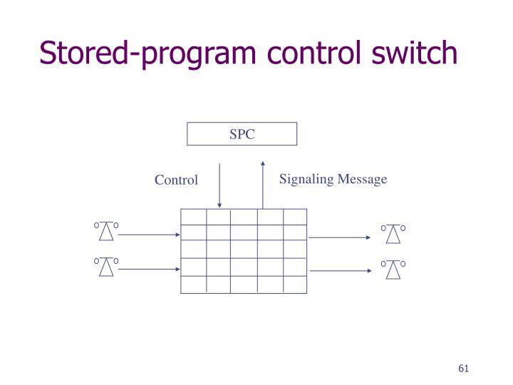 Stored-program control switch