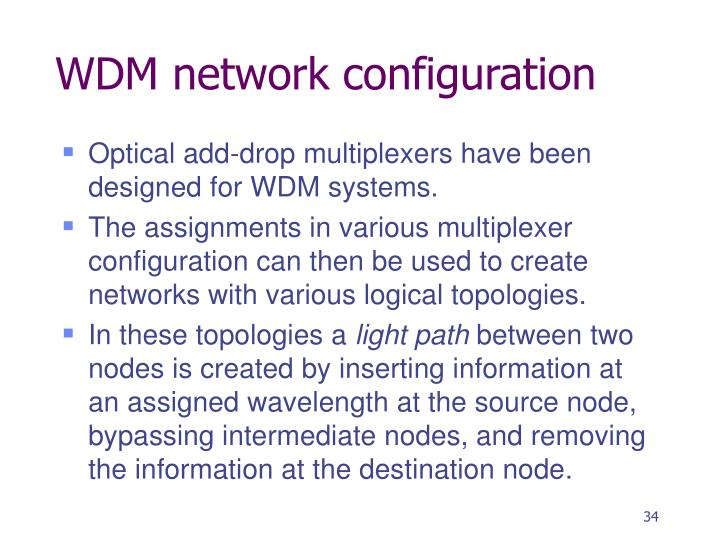 WDM network configuration