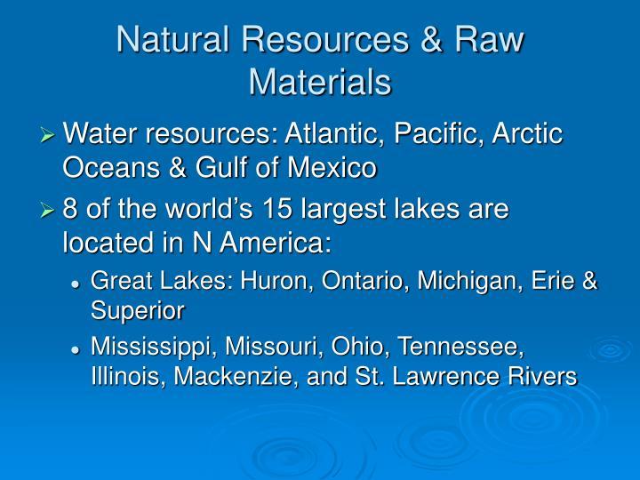 Natural Resources & Raw Materials