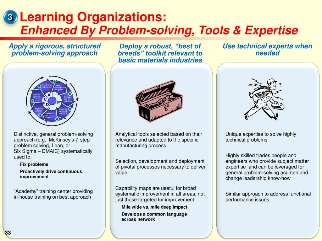PPT - Implementing a Lean/Six Sigma Culture to Transform