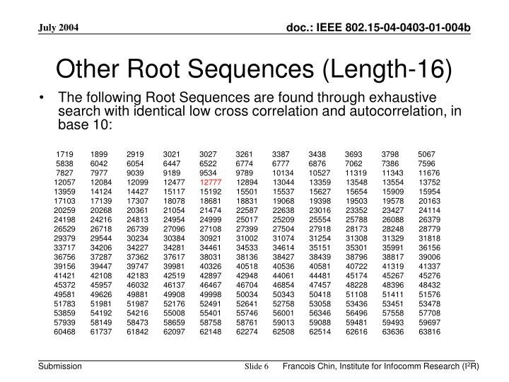 Other Root Sequences (Length-16)
