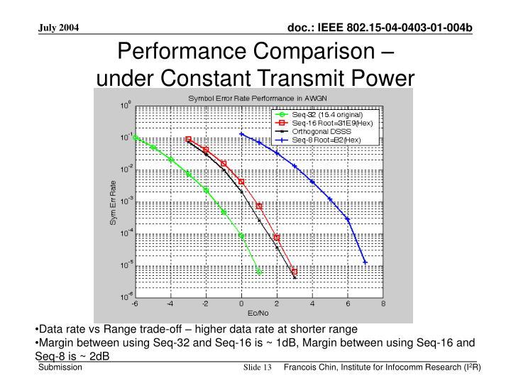 Performance Comparison –