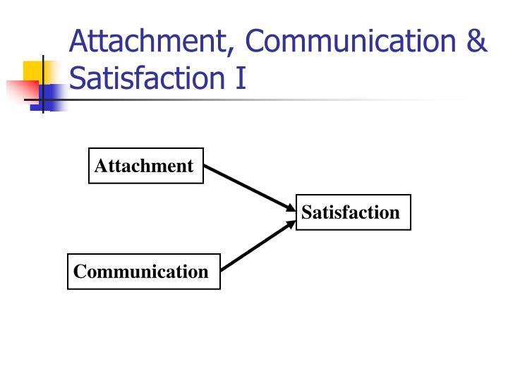 Attachment, Communication & Satisfaction I