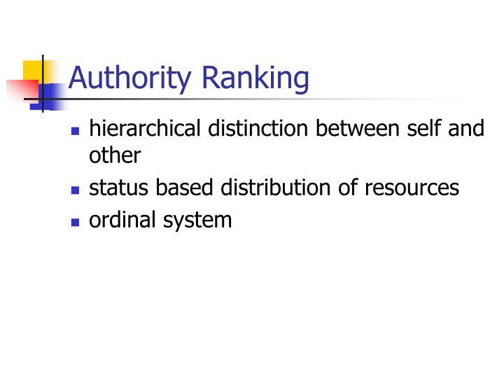 Authority Ranking