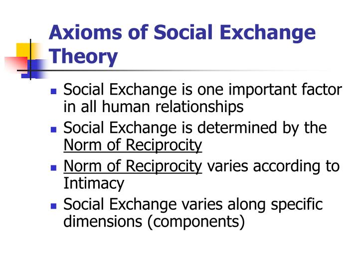 Axioms of Social Exchange Theory