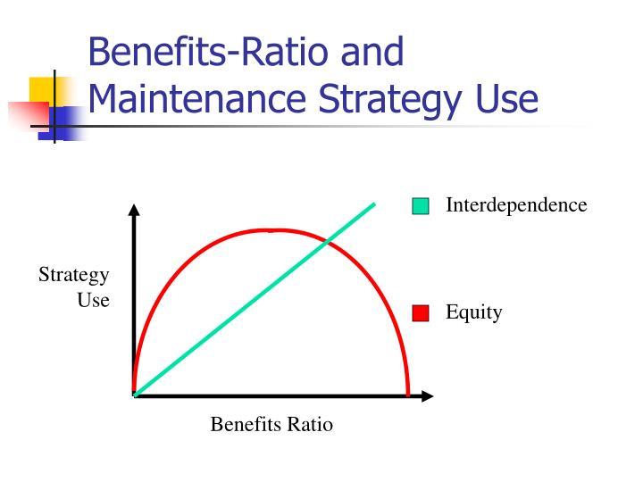 Benefits-Ratio and Maintenance Strategy Use