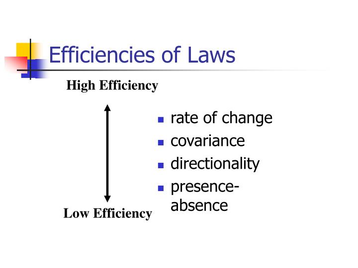 Efficiencies of Laws