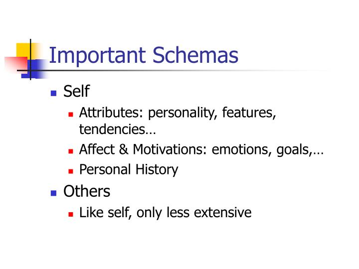 Important Schemas